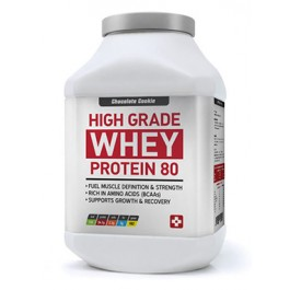 Where To Buy Whey Protein Supplement?